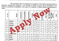 vacancies in hp prisons and correctional department himachal pradesh general studies-001