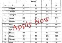 HP Police Constable recruitment 2019-001