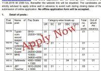 Jobs in Bakloh Chamba